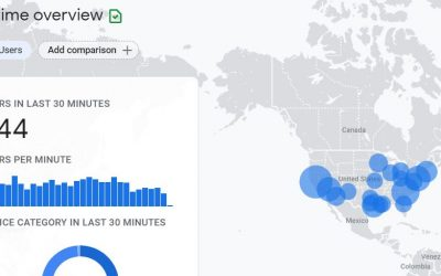 Track File Downloads In Google Analytics 4 With Custom Events